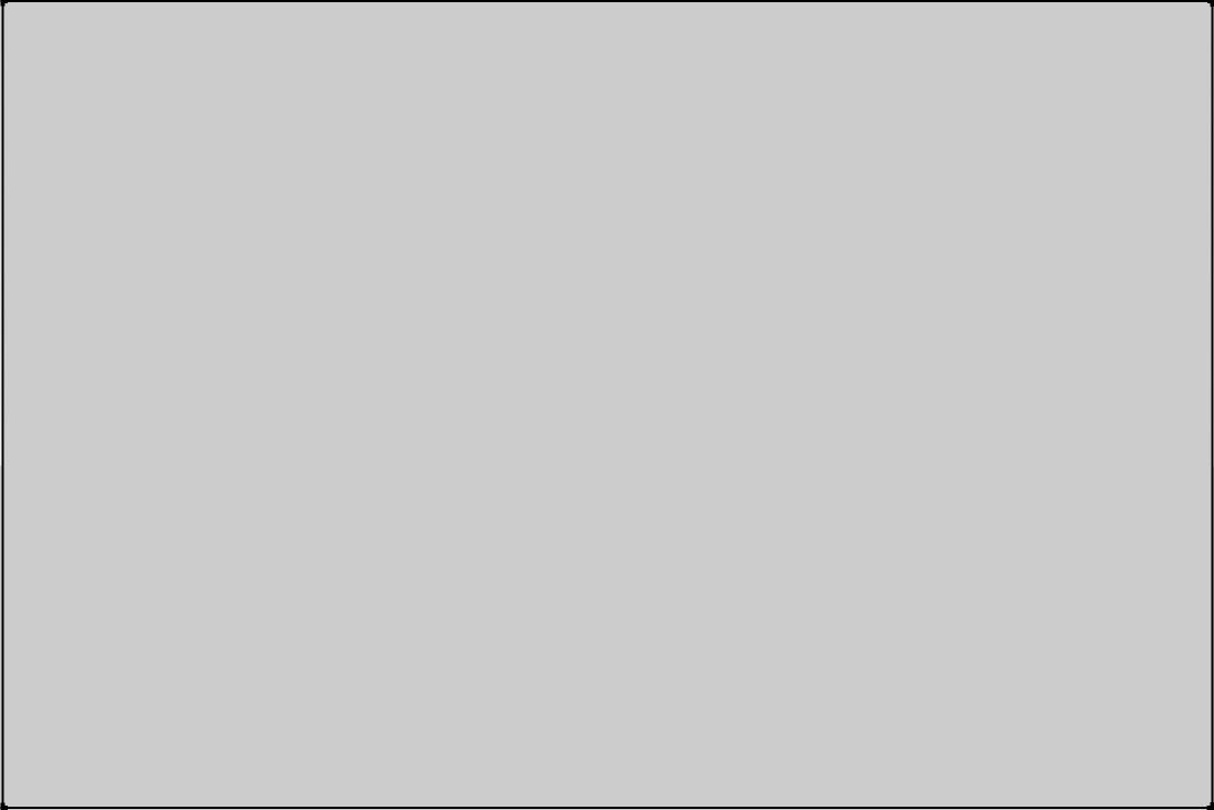 OS561